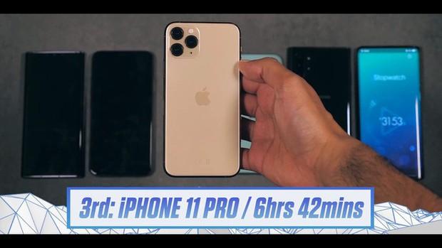 iPhone 11 Pro Max bứt phá top đầu pin trâu: Đánh bại cả Galaxy Note 10+ và Huawei Mate 30 Pro - Ảnh 3.
