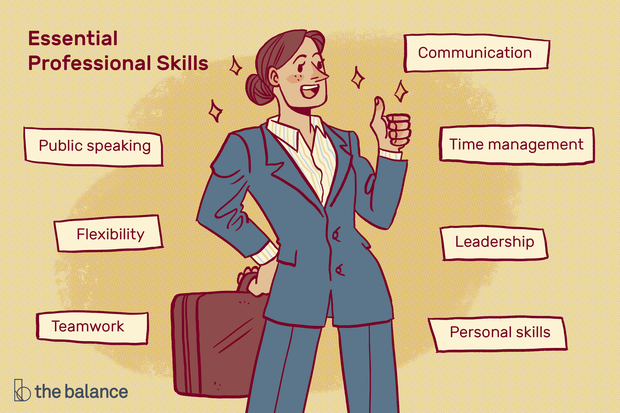Hỡi các bạn trẻ mới ra trường, thái độ trong công việc rất quan trọng nhưng thiếu yếu tố này thì khó lòng thành nhân viên giỏi - Ảnh 3.