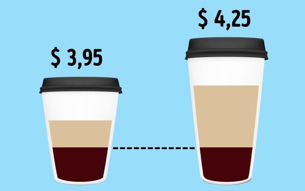 9 chiêu trò tâm lý Starbucks áp dụng để thao túng, buộc khách hàng chi nhiều tiền hơn mà chẳng mảy may suy nghĩ - Ảnh 1.