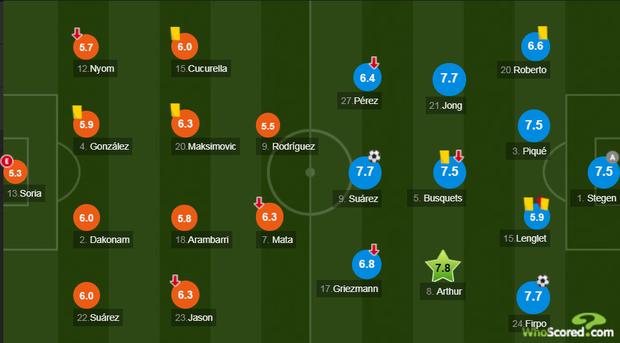 Barcelona lần đầu làm được điều này ở mùa giải năm nay nhờ pha kiến tạo cực đẳng cấp của... thủ môn! - Ảnh 10.