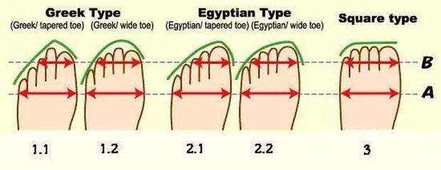 Không phải chiều cao hay kiểu dáng gót giày, nàng công sở nên chọn giày cao gót dựa vào 1 chi tiết quan trọng - Ảnh 1.
