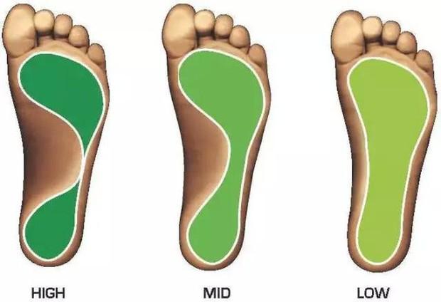 Không phải chiều cao hay kiểu dáng gót giày, nàng công sở nên chọn giày cao gót dựa vào 1 chi tiết quan trọng - Ảnh 6.