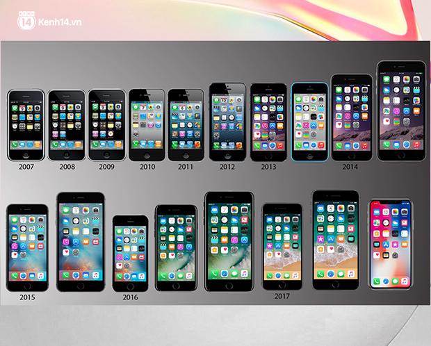 Người Việt từng bẻ khóa iPhone đời đầu: Samsung đang dần đi đúng hướng trong khi Apple đã không còn là chính mình - Ảnh 3.