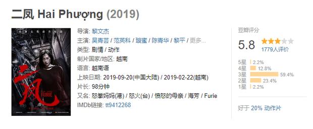 Netizen Trung xem Hai Phượng ví Ngô Thanh Vân như Chương Tử Di, đánh đấm vớt vát lại nội dung sơ sài - Ảnh 2.