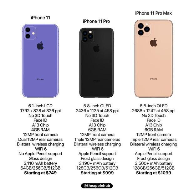 iPhone 11 Pro Max - ai-phôn mười một pờ-rô-mắc - sẽ là smartphone có tên dài nhất lịch sử - Ảnh 2.