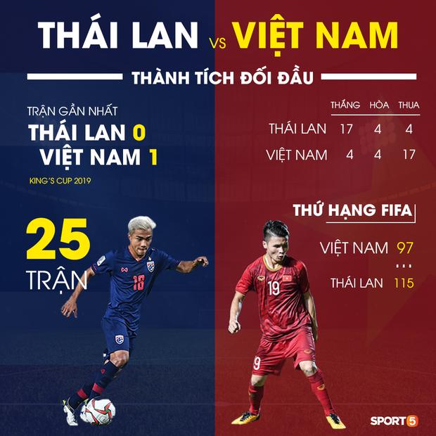 Tuyển Việt Nam và nhiệm vụ đập tan nỗi ám ảnh lịch sử mang tên Thái Lan - Ảnh 1.