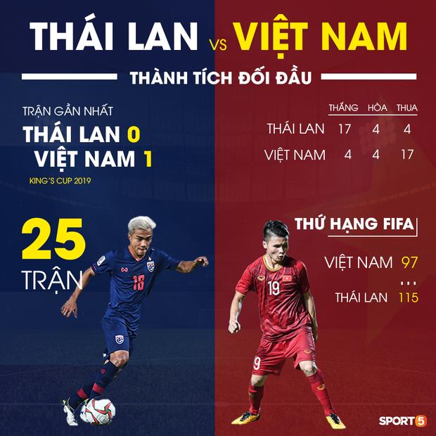 [Vòng loại World Cup 2022] Văn Lâm cứu thua xuất thần phút cuối, tuyển Việt Nam hòa kiên cường trước Thái Lan - Ảnh 3.