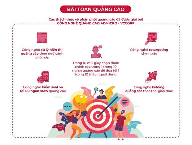 Đội ngũ xây dựng Lotus: Nhóm 200 kỹ sư Việt tập trung giải bài toán chưa MXH nào làm tốt cho người dùng Việt - Ảnh 3.