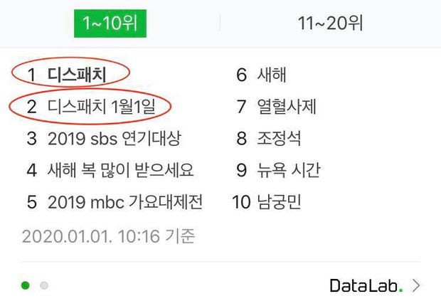Tình hình đầu năm 2020: Dispatch leo lên top 1 tìm kiếm ở Hàn và thế giới suốt 9 tiếng, Knet đang đoán cặp đôi nào? - Ảnh 2.