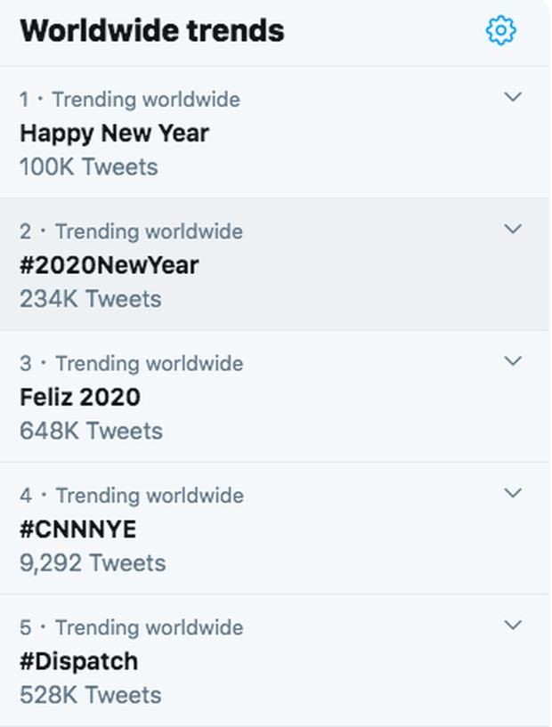 Tình hình đầu năm 2020: Dispatch leo lên top 1 tìm kiếm ở Hàn và thế giới suốt 9 tiếng, Knet đang đoán cặp đôi nào? - Ảnh 3.