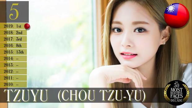 30 gương mặt đẹp nhất thế giới của thập kỷ: Bất ngờ vị trí Song Hye Kyo và Lisa, Nana hay Tzuyu (TWICE) giành No.1? - Ảnh 6.