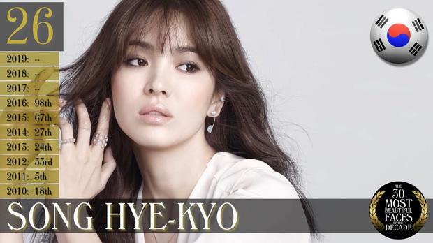 30 gương mặt đẹp nhất thế giới của thập kỷ: Bất ngờ vị trí Song Hye Kyo và Lisa, Nana hay Tzuyu (TWICE) giành No.1? - Ảnh 13.