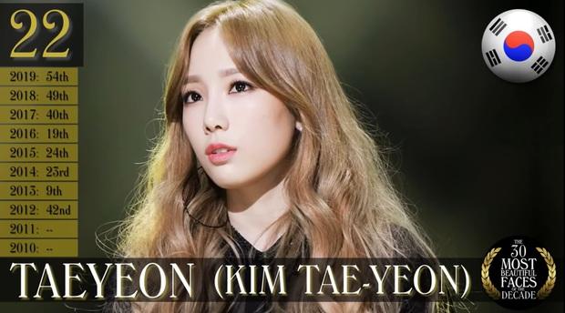 30 gương mặt đẹp nhất thế giới của thập kỷ: Bất ngờ vị trí Song Hye Kyo và Lisa, Nana hay Tzuyu (TWICE) giành No.1? - Ảnh 11.