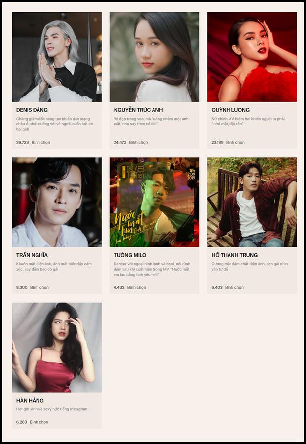 WeChoice Awards 2019: Gương mặt mới của năm gọi tên trai đẹp 6 múi Denis Đặng - Ảnh 1.