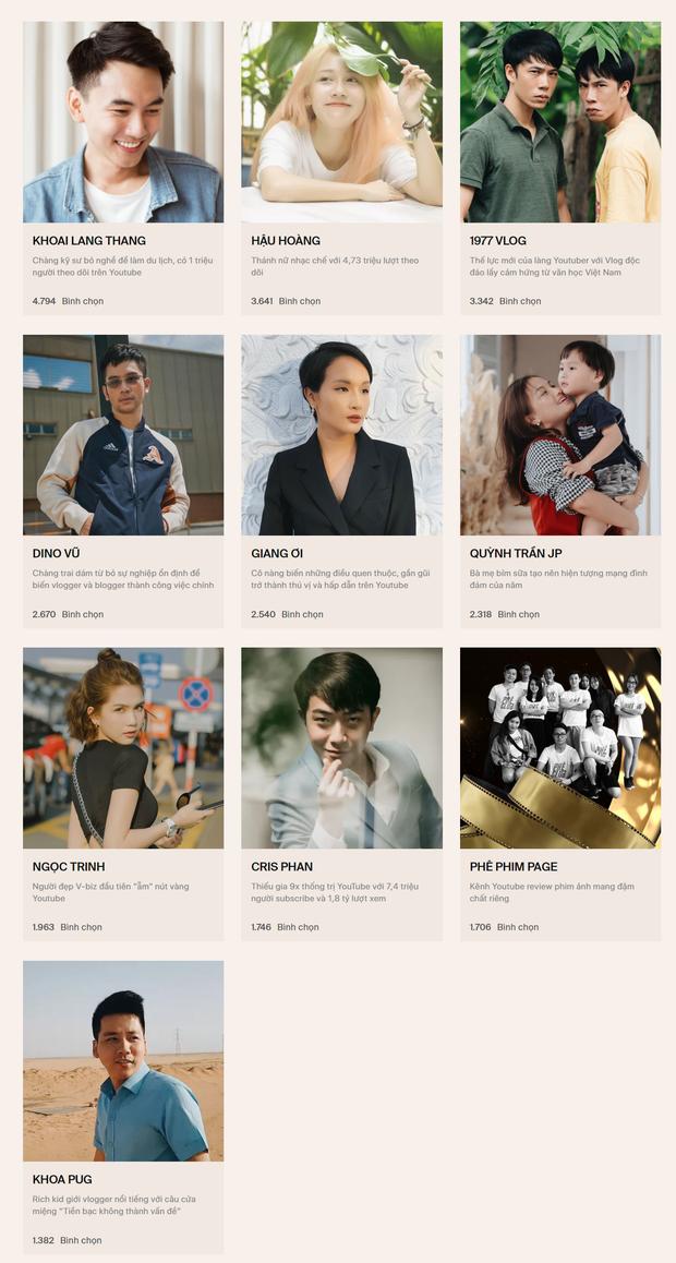 Chính thức đóng cổng bình chọn WeChoice Awards 2019! - Ảnh 15.