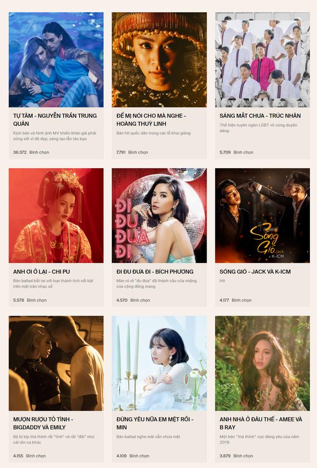Chính thức đóng cổng bình chọn WeChoice Awards 2019! - Ảnh 5.