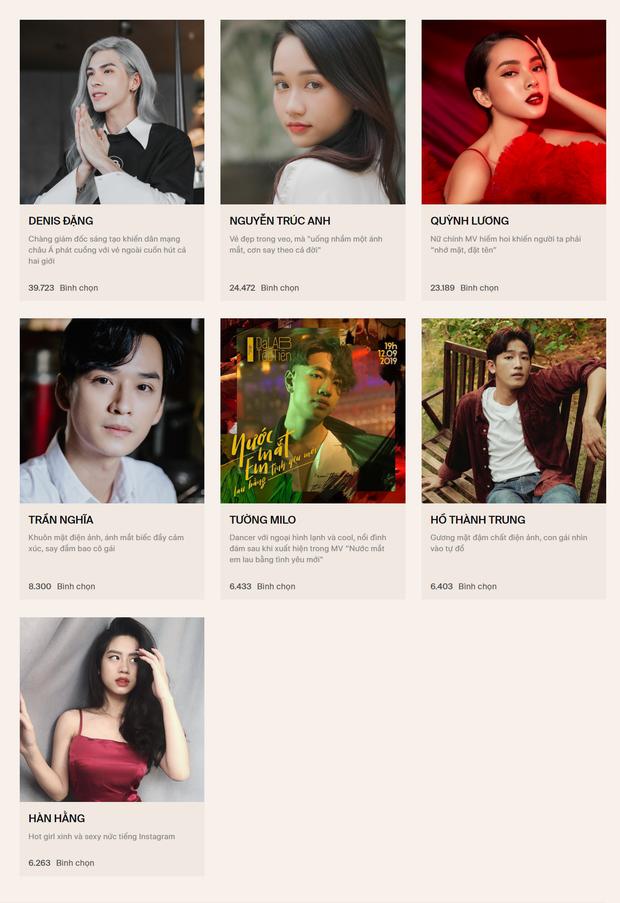 Chính thức đóng cổng bình chọn WeChoice Awards 2019! - Ảnh 13.
