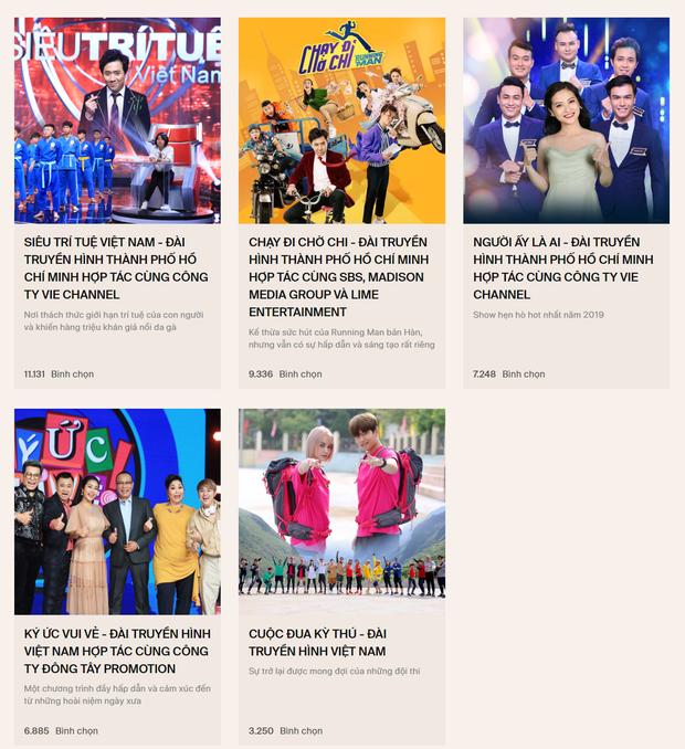 Siêu trí tuệ Việt Nam chính thức được vinh danh là TV Show của năm tại WeChoice Awards 2019 - Ảnh 1.