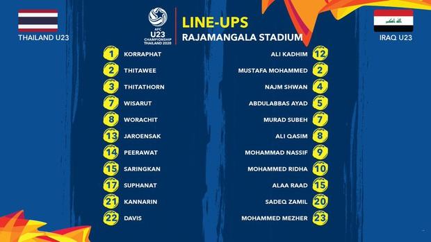 Xuất sắc cầm hòa Iraq, đội tuyển Thái Lan lần đầu tiên trong lịch sử vượt qua vòng bảng giải U23 châu Á - Ảnh 24.