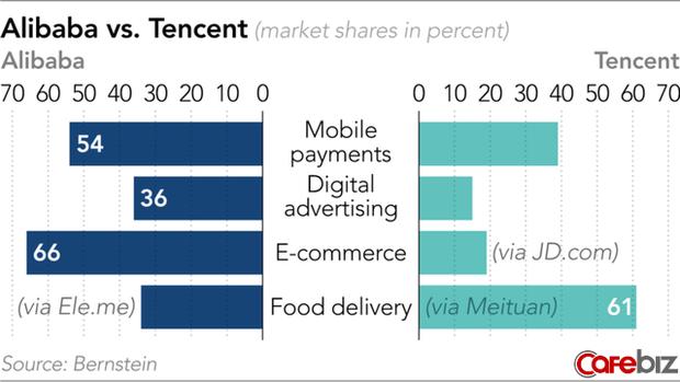 Hốt bạc thời kinh tế internet bùng nổ: Shipper giao đồ ăn công nghệ kiếm từ 30-40 triệu đồng mỗi tháng - Ảnh 2.