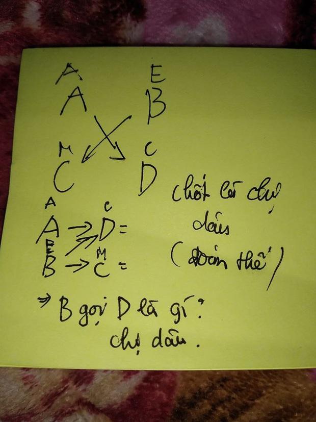 Nam sinh Bách Khoa méo mặt trước câu thách cưới của bố vợ dạy Triết: A là anh B, C là mẹ D. A lấy D, B lấy C thì gọi thế nào? - Ảnh 2.