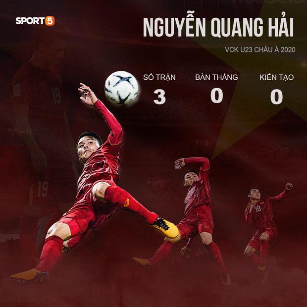 Nhìn từ thất bại của U23 Việt Nam: Chúng ta không bằng người khác thì về ăn Tết, năm sau cùng nhau làm lại - Ảnh 2.