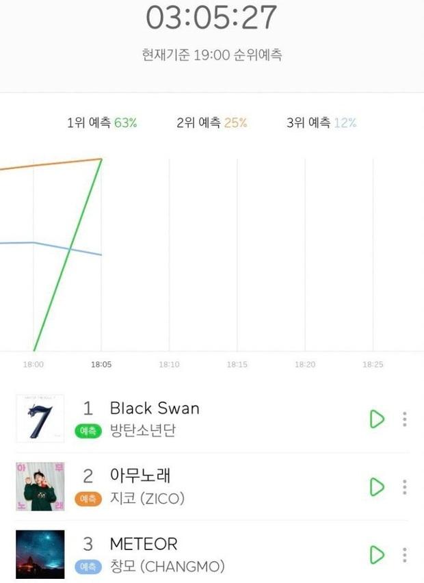 BTS phát hành single mở đường cho comeback, MV ma mị gây ám ảnh nhưng âm nhạc lại khiến fan có ý kiến trái chiều - Ảnh 9.