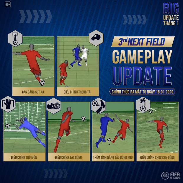 FIFA Online 4: Đây là những thay đổi có lợi nhất dành cho game thủ sau BIG Update tháng 1 của Garena - Ảnh 2.
