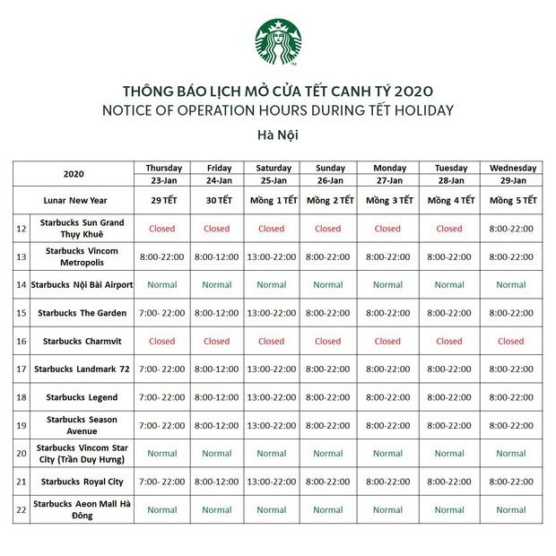 Starbucks công bố lịch nghỉ Tết âm: hầu hết đều mở cửa xuyên Tết, dân tình tha hồ chỗ đi chơi nhé! - Ảnh 2.