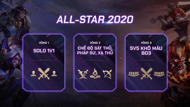 Liên Quân Mobile: Bất ngờ với thể thức All-Star 2020 - có thể bắt đối thủ chơi tướng mình chọn, đã thế còn không được nói! - Ảnh 3.