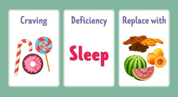 Thèm ăn một món gì đó cũng có thể ngầm báo hiệu sức khỏe của bạn đang gặp vấn đề - Ảnh 2.