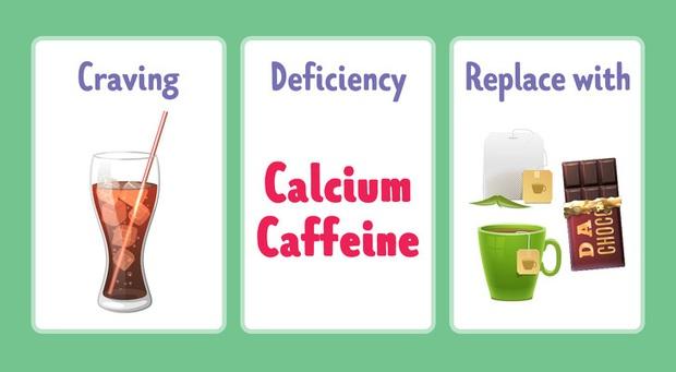 Thèm ăn một món gì đó cũng có thể ngầm báo hiệu sức khỏe của bạn đang gặp vấn đề - Ảnh 5.