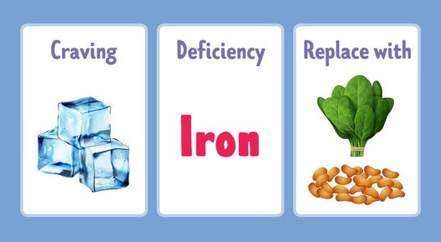 Thèm ăn một món gì đó cũng có thể ngầm báo hiệu sức khỏe của bạn đang gặp vấn đề - Ảnh 6.