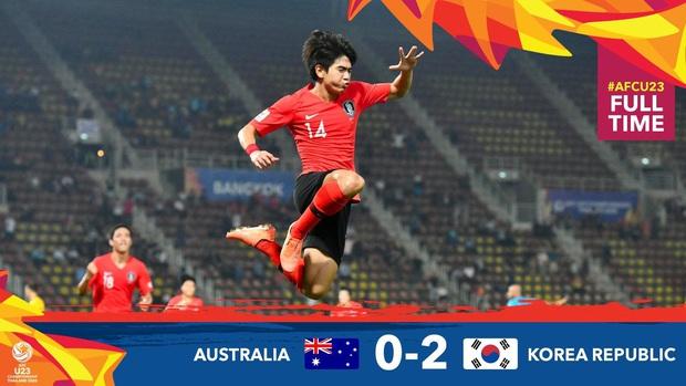 U23 Australia 0-2 U23 Hàn Quốc: Siêu dự bị tỏa sáng, dàn hot boy xứ sở kim chi dễ dàng giành vé vào chung kết - Ảnh 1.