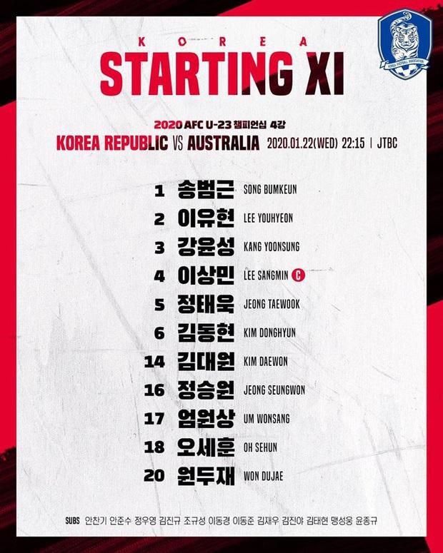 [Cập nhật bán kết U23 châu Á 2020] Australia vs Hàn Quốc: Chờ dàn hot boy xứ kim chi phô diễn sức mạnh - Ảnh 3.