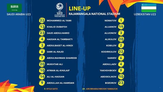 Từng vượt qua Việt Nam để lên ngôi tại giải U23 châu Á nhờ bàn thắng phút cuối cùng, giờ Uzbekistan lại toang vì một bàn thua phút cuối - Ảnh 4.