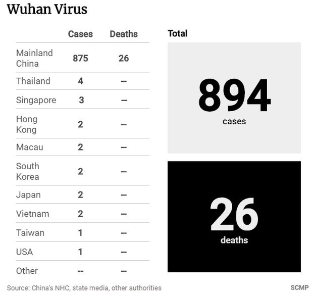 Trung Quốc hợp tác với Mỹ phát triển vắc-xin chống virus corona, có thể thử nghiệm trên người trong 3 tháng tới - Ảnh 4.
