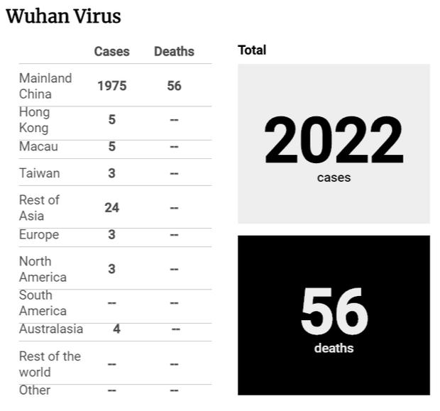 Bác sĩ BV Việt Đức đưa ra 10 lưu ý cho người dân trước tình hình bệnh dịch virus Corona lan rộng - Ảnh 1.