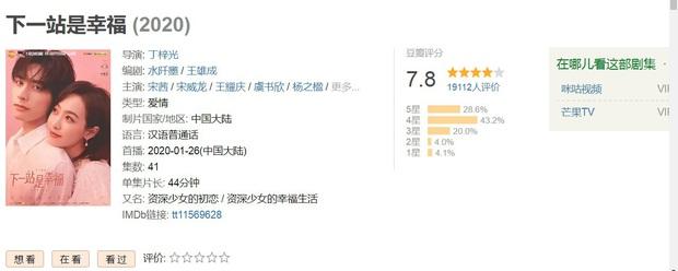 Trạm Kế Tiếp Hạnh Phúc dẫn đầu rating, giật sạch spotlight của Địch Lệ Nhiệt Ba  - Ảnh 4.