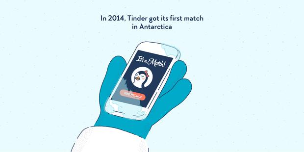 Cú quẹt Tinder ấn tượng nhất thập kỷ: Match ở tận Nam Cực, tưởng toang nhưng cũng ra gì và này nọ đấy! - Ảnh 1.