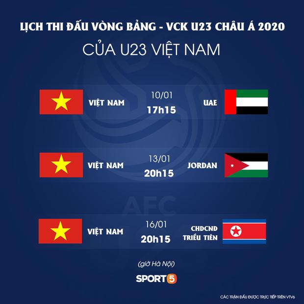 U23 Việt Nam nhận thất bại đầu tiên trong năm 2020 - Ảnh 8.