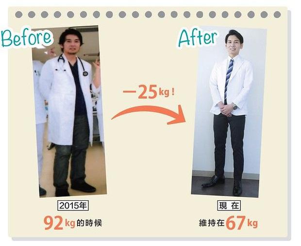 Thêm một loại nước thần để uống sau Tết giúp bạn giảm được tới 6kg/tháng từ bác sĩ người Nhật - Ảnh 2.