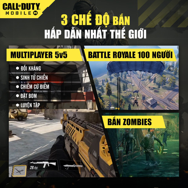 Call of Duty Mobile sắp phát hành chính thức ở Việt Nam và đây sẽ là những chế độ chơi hấp dẫn khiến game thủ phải mê mẩn - Ảnh 2.