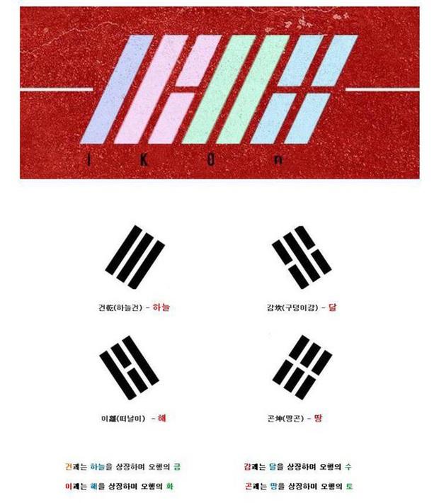 Logo trong album mới của iKON giống 90% logo của trường Đại học HUFLIT TP. HCM, fan thắc mắc YG tuyển designer xuất thân từ Việt Nam hay gì? - Ảnh 6.