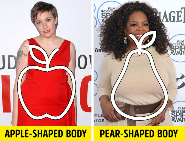 Làm thế nào để xác định được những vị trí tích mỡ thừa trên cơ thể và loại bỏ chúng hiệu quả? - Ảnh 3.