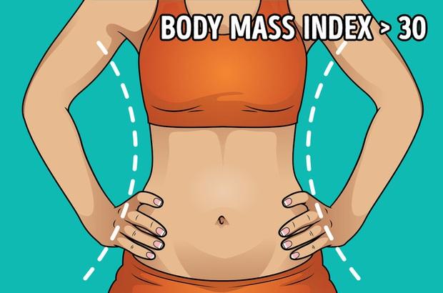 Làm thế nào để xác định được những vị trí tích mỡ thừa trên cơ thể và loại bỏ chúng hiệu quả? - Ảnh 5.