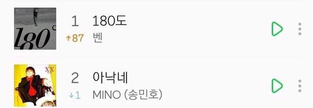 IU, Sunmi, Hyuna đồng loạt tỏ thái độ bất bình trước sự việc gian lận nhạc số MelOn, ai sẽ là người lấy lại công bằng cho EXO, TWICE, WINNER? - Ảnh 3.