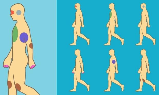 7 bộ phận quan trọng trên cơ thể cần được chăm sóc kĩ càng - Ảnh 1.