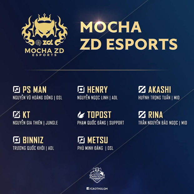 Liên Quân Mobile: Mocha ZD Esports bất ngờ công bố line-up với hàng khủng Bin Zét trong đội hình, hóa ra chỉ là cú lừa! - Ảnh 1.