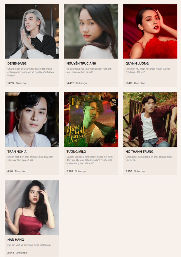 """Denis Đặng đang """"áp đảo"""" Trần Nghĩa, Khoai Lang Thang """"vượt mặt"""" Khoa Pug tại WeChoice Awards 2019 - Ảnh 3."""